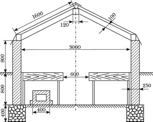 чертёж двухскатной крыши
