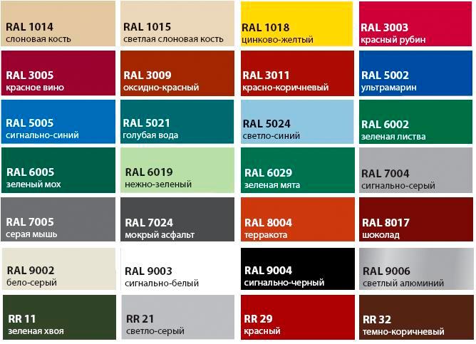 Ral 1015 какой цвет название цвета